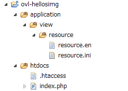 Hello,world再利用プロジェクト